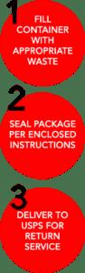 medical_waste_mail_back_process